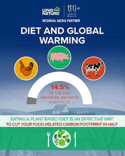 EH2020_BTH Infographics_diet