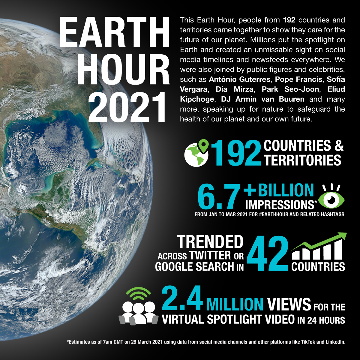 EH2021 - OTN Infographic_social cut
